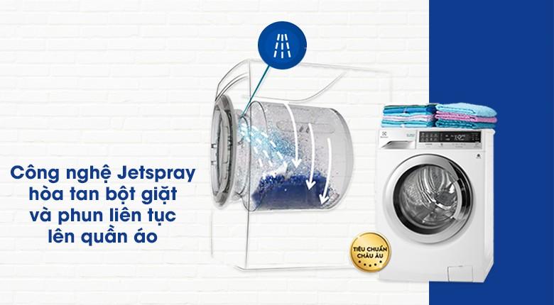 Nên mua máy giặt Electrolux loại nào tốt nhất 2019